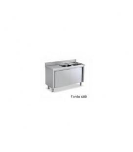 Fregadero Industrial de Acero Inox con puertas Gama 600